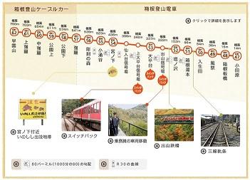 登山電車.JPG